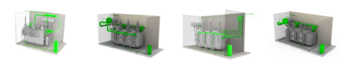Header Explosionsschutz Brandschutz Transformator transformer explosion fire protection